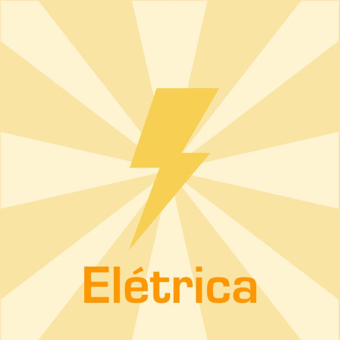 Painel Elétrico AC - Associação de Resistores